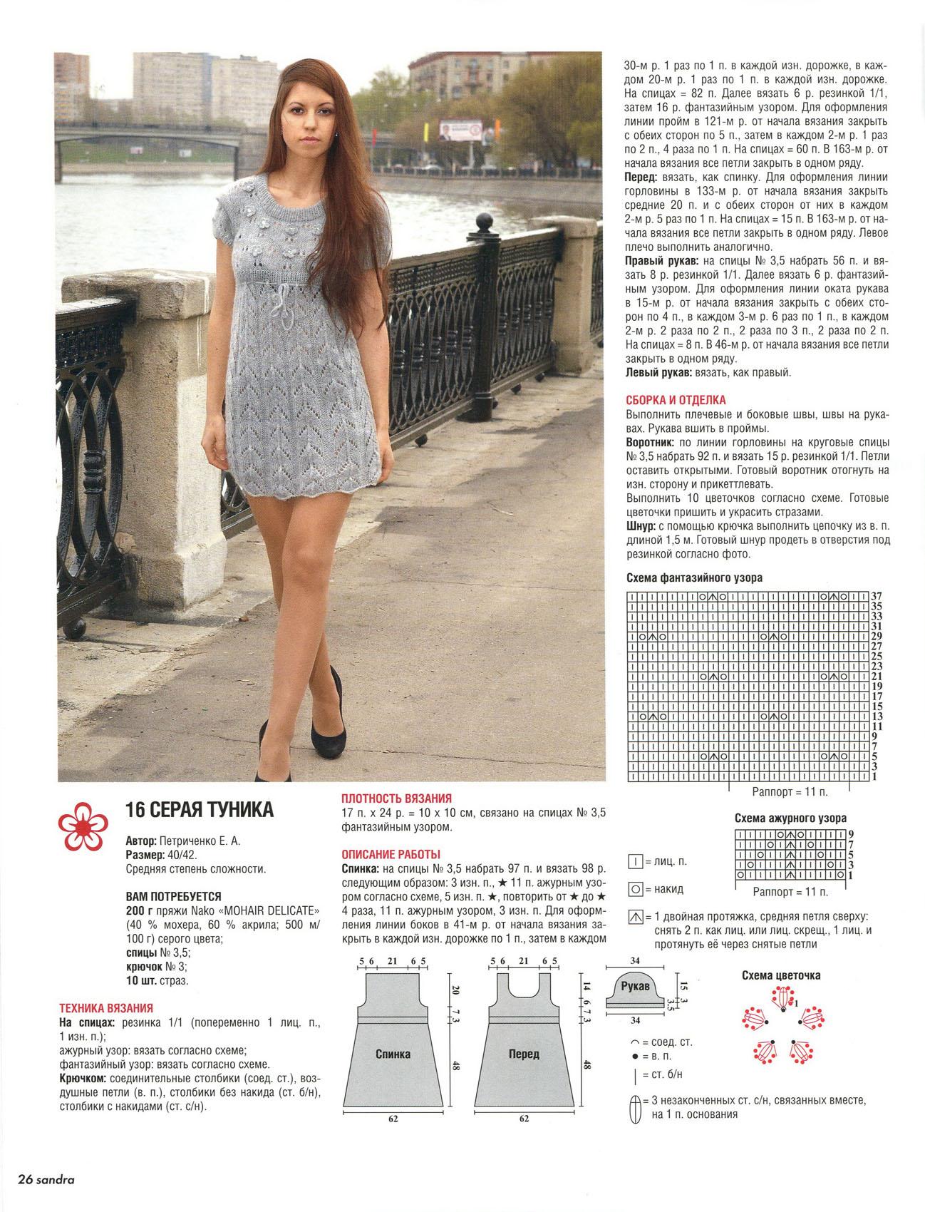 Летние платья спицами фото и схемы