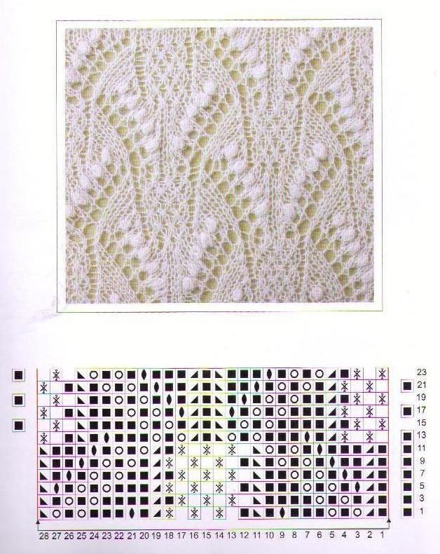 Узоры для вязания на спицах ажурные на шали