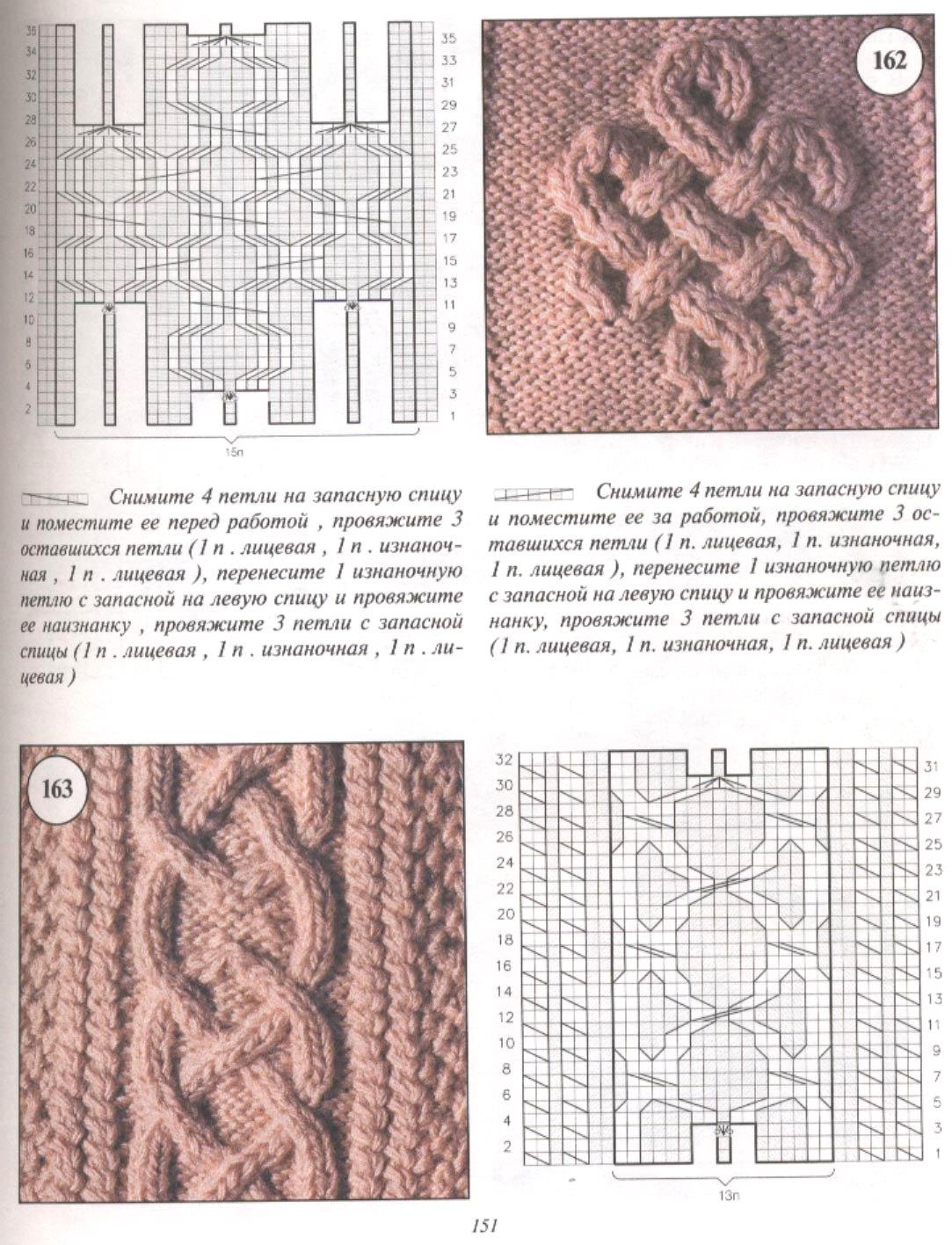 Вязание спицами узор араны с описанием схем
