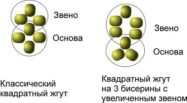 Объяснение к цепочке