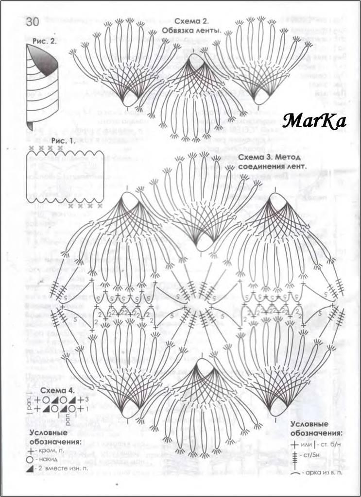 Как сделать деревья из бисера своими руками рябина
