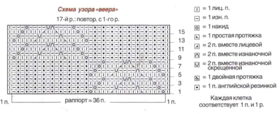 Схема вязания спицами веером 748