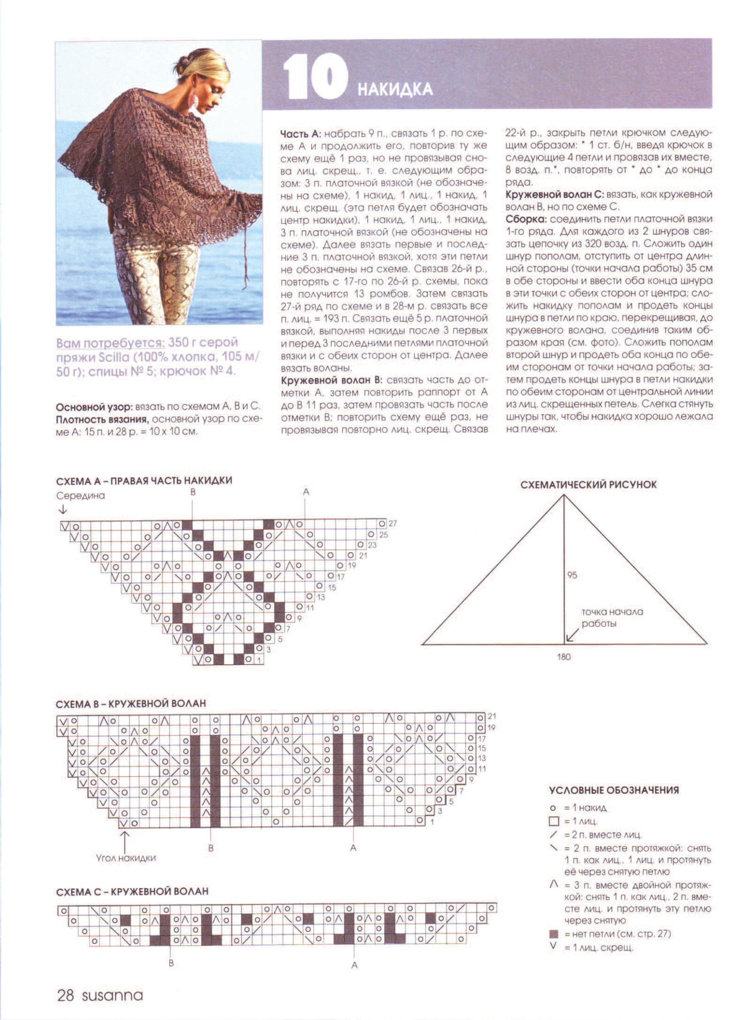 Накидка теплая крючком схемы и описание