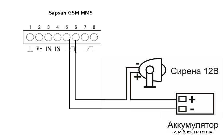 Схема подключения ревуна к сигнализации