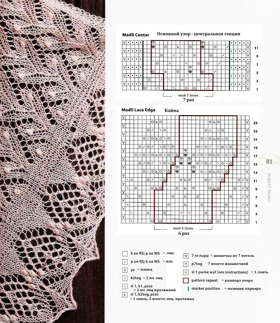 Схемы вязания шарфов спицами на 91