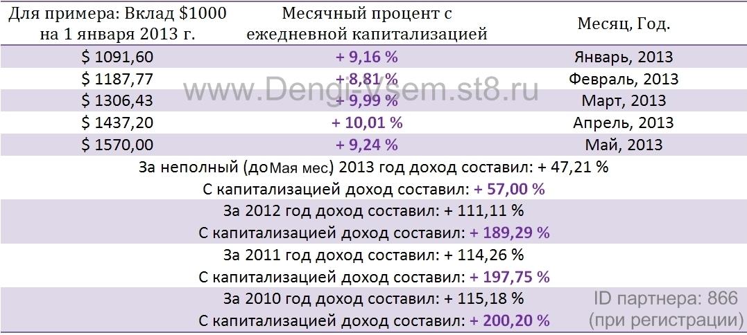 http://images.vfl.ru/ii/1370189875/93e2084d/2456034.jpg