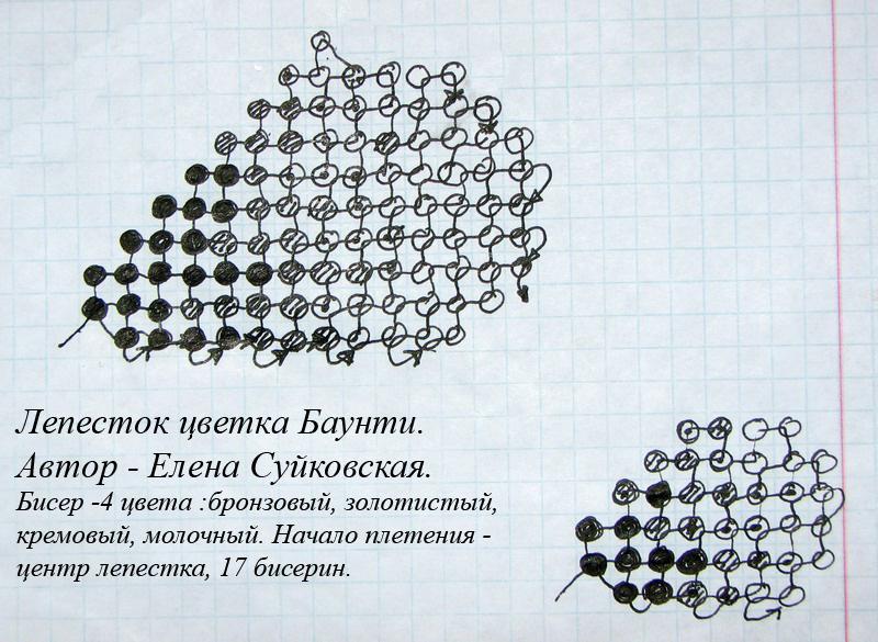 Брошки бисеЦветы в Рисунки на мебШкольные Обратного