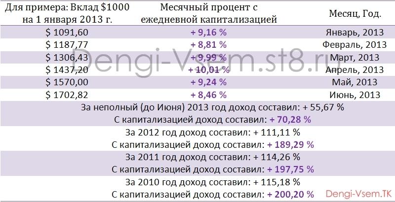 http://images.vfl.ru/ii/1372710961/d631f151/2626483.jpg