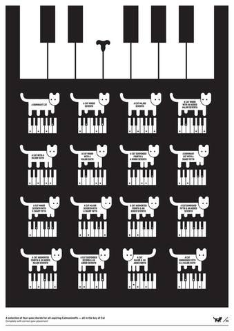 септаккорды-коты