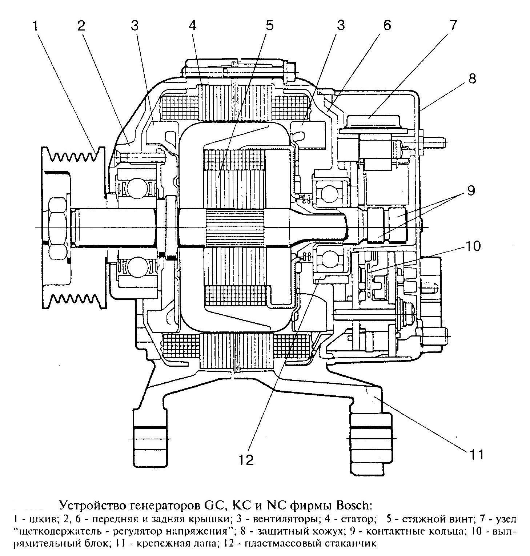 схема расключения генератора в машине