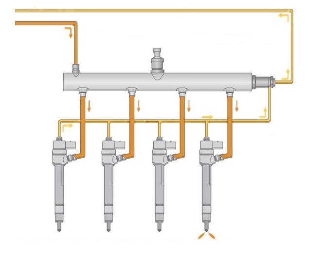 систем – дизельное топливо