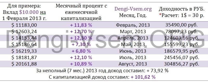 http://images.vfl.ru/ii/1379338849/b0bc05fb/3115462.jpg