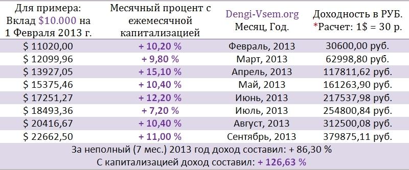 http://images.vfl.ru/ii/1382122519/bae30a7c/3326249.jpg