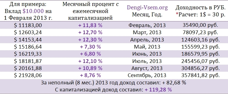 http://images.vfl.ru/ii/1382202537/041617dd/3331902.jpg