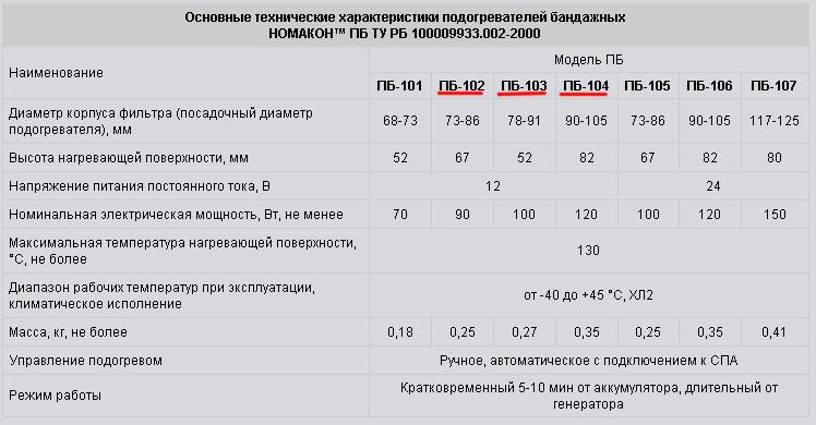 http://images.vfl.ru/ii/1382522384/45ec15be/3358651.jpg