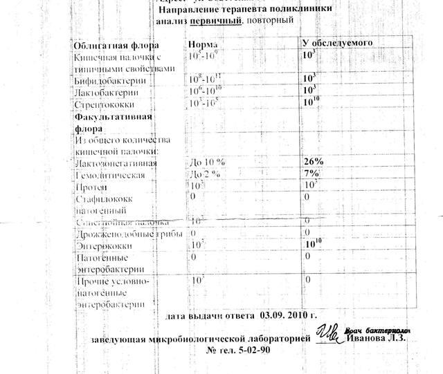Волгоград анализ на дисбактериоз