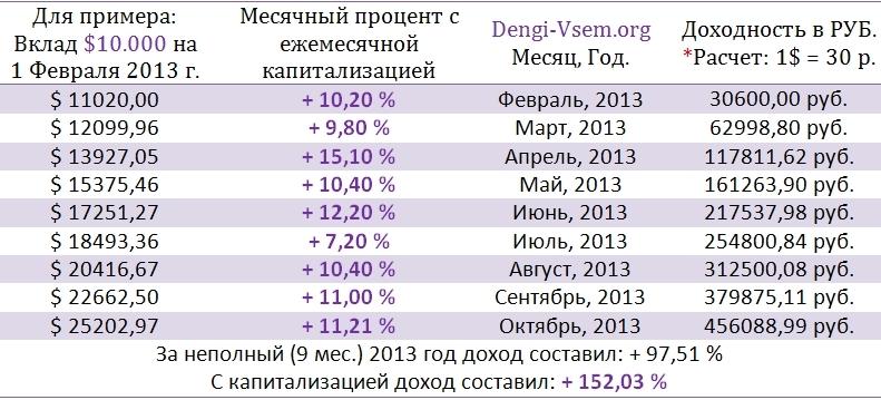 http://images.vfl.ru/ii/1384082862/81e0201b/3488514.jpg