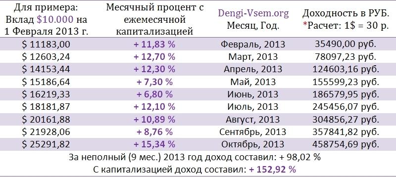 http://images.vfl.ru/ii/1384321936/6301ec39/3511228.jpg