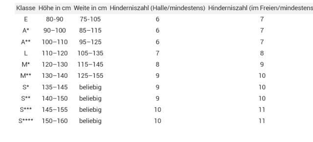 Halle - манеж