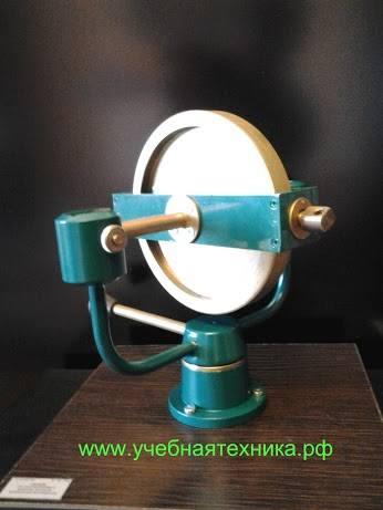 FDM 003 giroskop