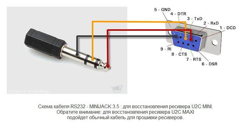 Прошивка схема нуль-модемный кабель