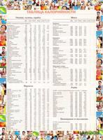 """Форум худеющих - Главная  """" Таблицы калорийности продуктов  """" Калорийность алкоголя Подробная таблица калорийности..."""
