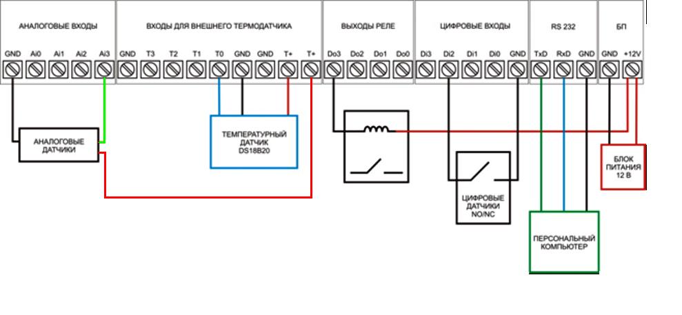 Общая схема подключений к