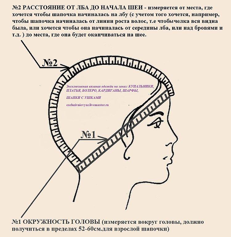 Высота шапки при вязании спицами 966