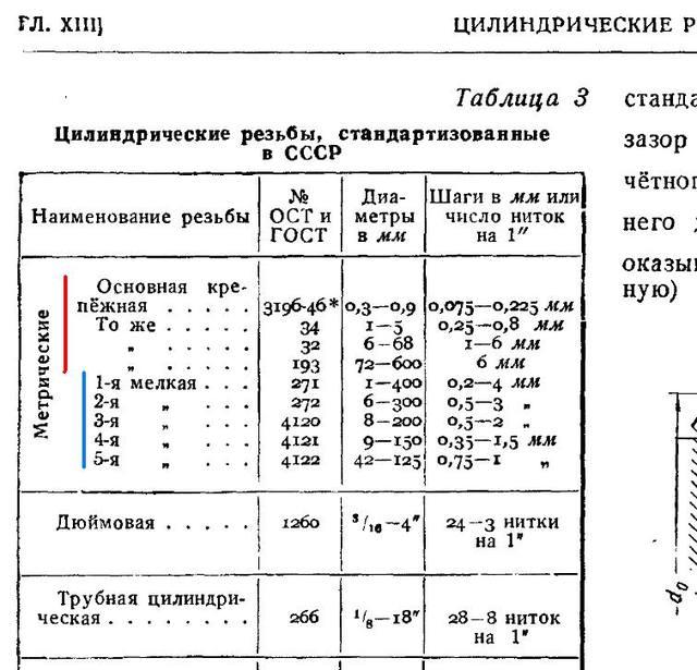 http://images.vfl.ru/ii/1388935171/4fa6ea34/3906999_m.jpg