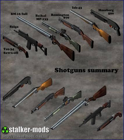 оружие сталкеров