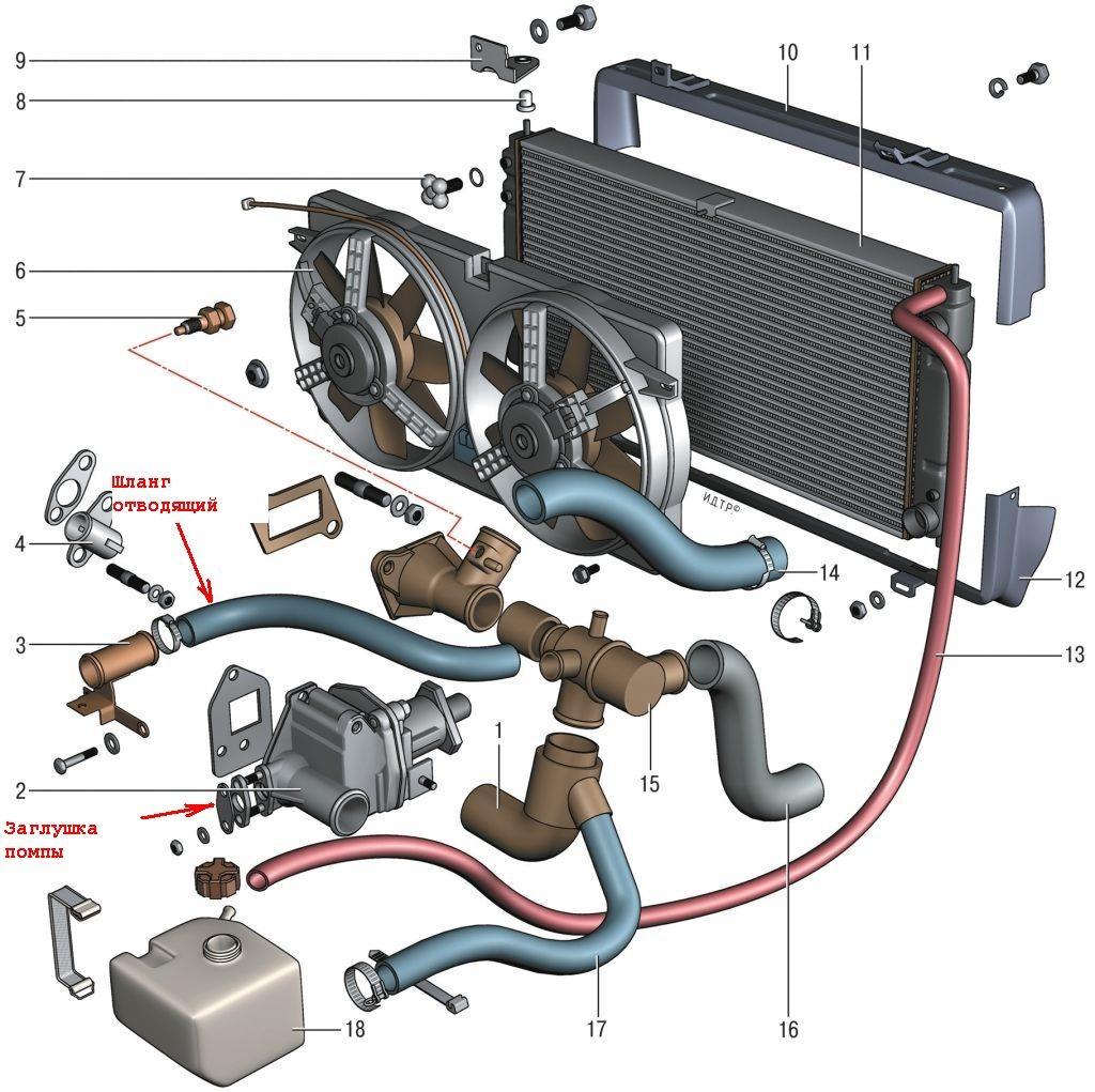 схема механическая автомобиля нива