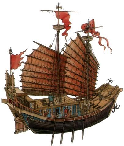 китайская парусная лодка сканворд