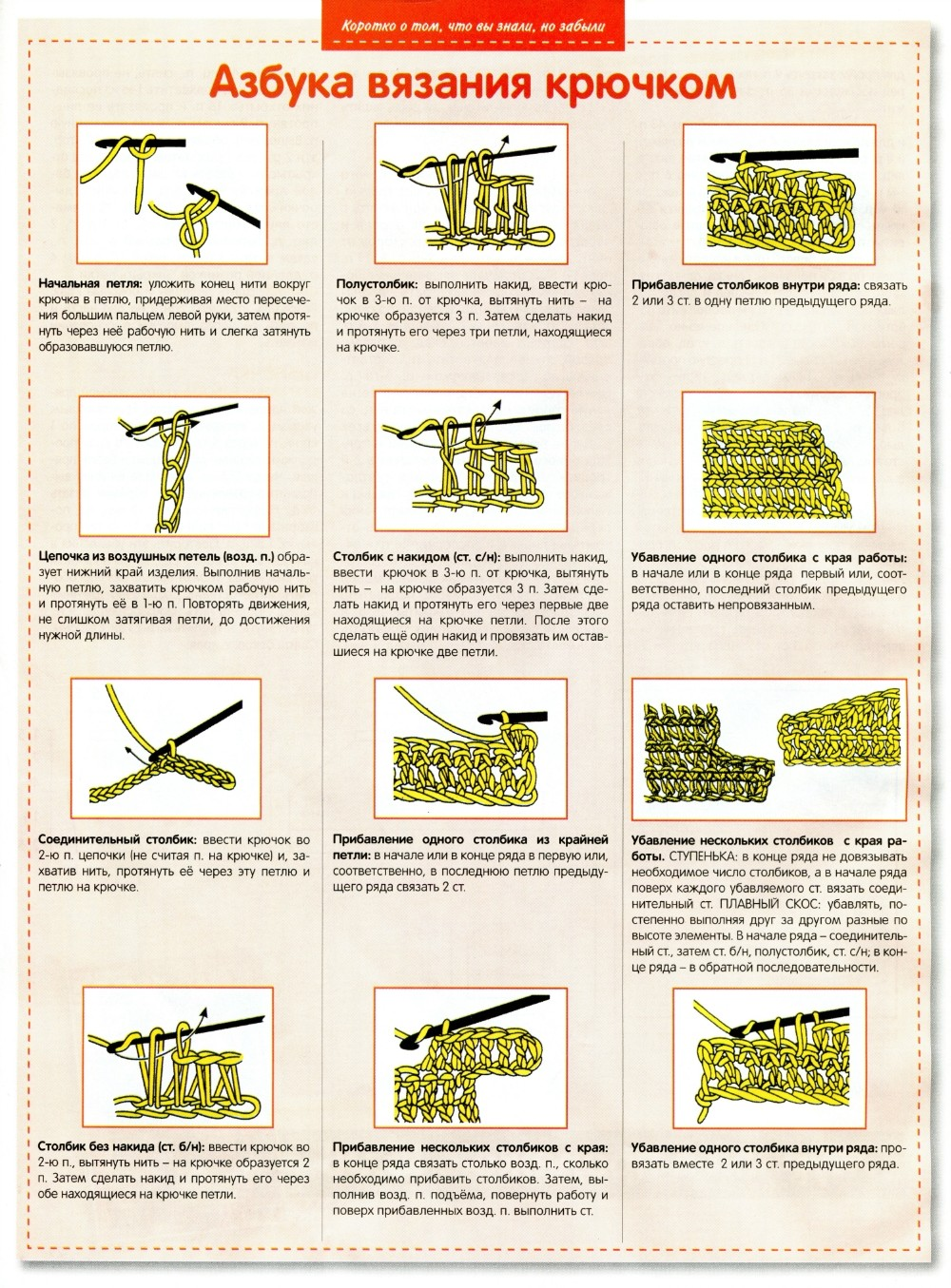 Вязание крючком виды петель с рисунками 91