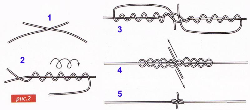 Вязание узлов для фидера