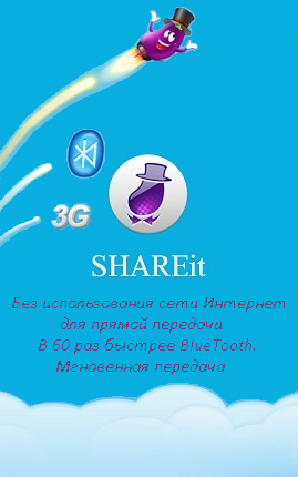 SHAREit / AnyShare v2.7.36 (2014/RUS/ENG/Android/Windows)