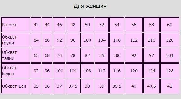 Вес и размер одежды для женщины таблица