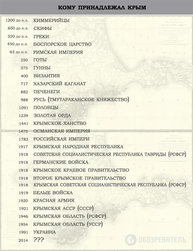 """Корвет """"Тернополь"""" готовится к штурму - Цензор.НЕТ 6010"""