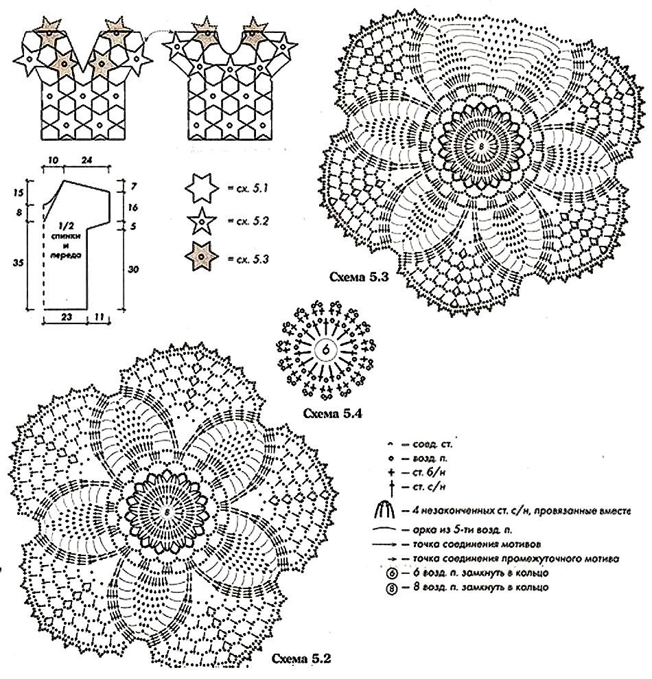 Как связать ажурный мотив круг вязание крючком для новичков со схемами 21