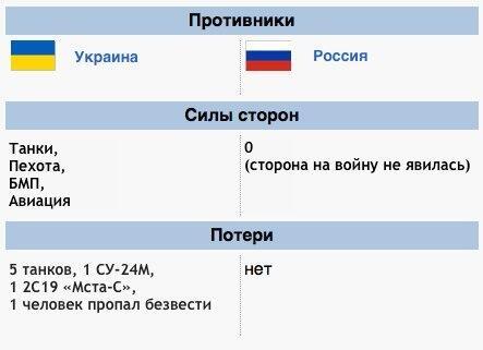 http://images.vfl.ru/ii/1396817193/f9298d10/4742941.jpg