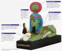 Тайны Богов Египта - График Выхода и обсуждение