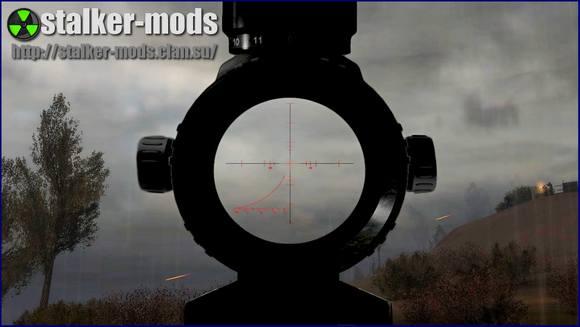 оптика сталкер