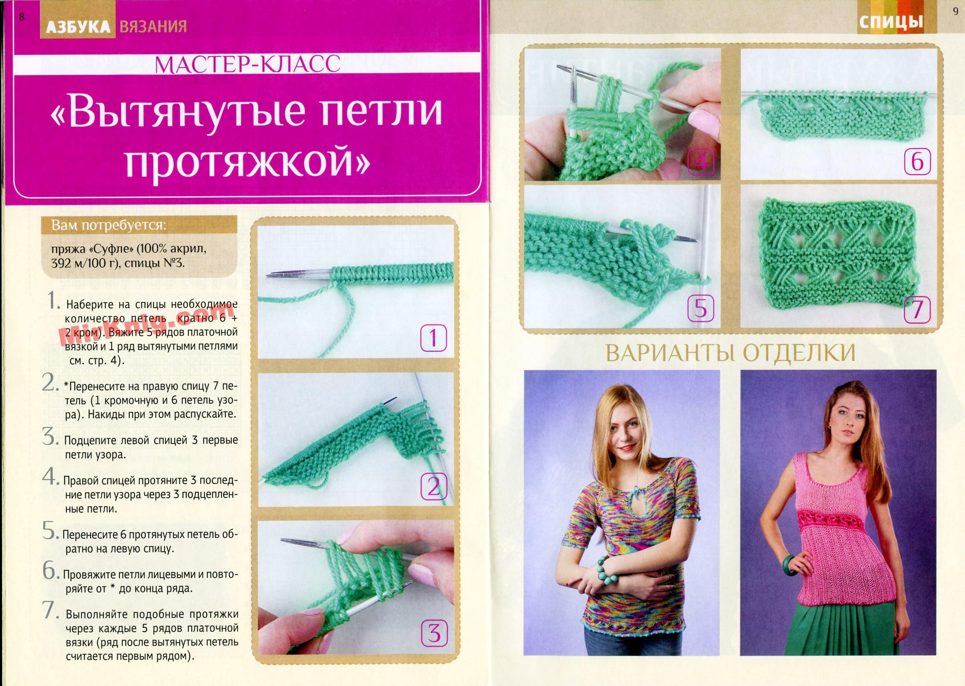 Азбука вязания для начинающих спицами