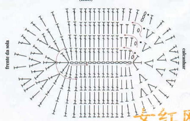 Вязание спицами пуловера из секционной пряжи