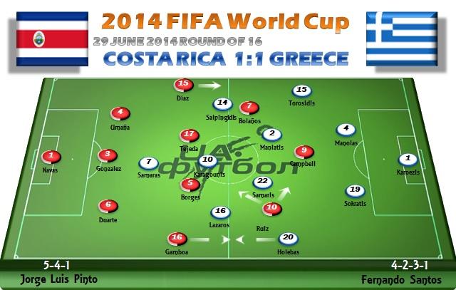 Коста-Рика – Греція 1:1. Тактичний аналіз - изображение 1