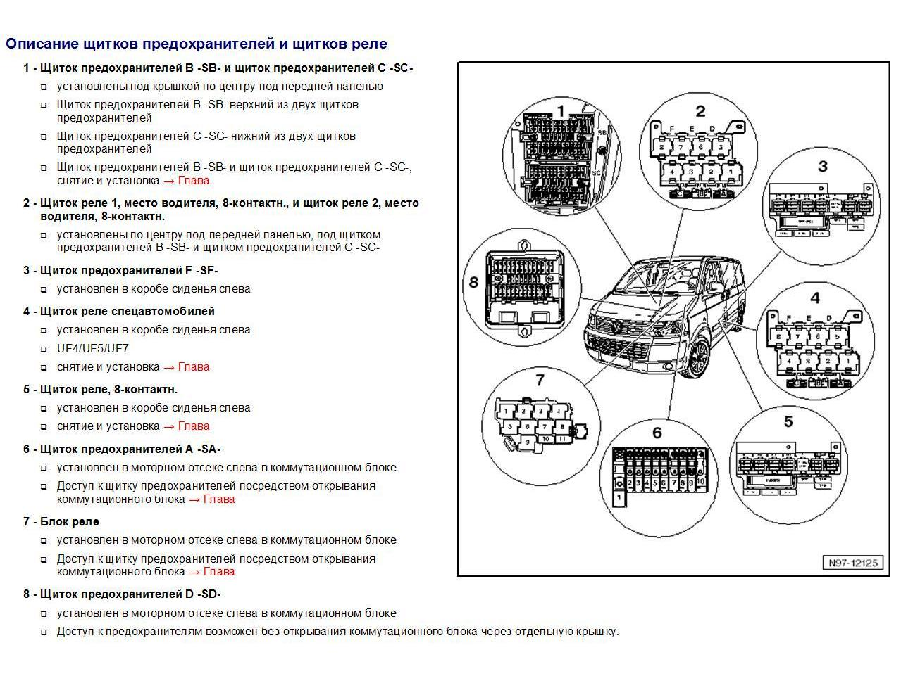 Блок предохранителей т5 схема