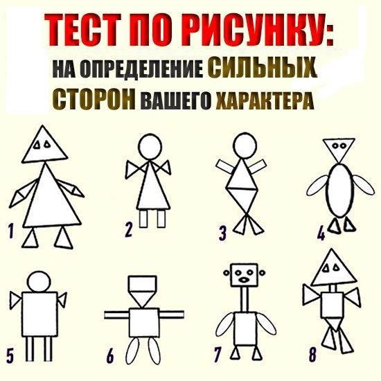 Психологический тест с рисунками человек