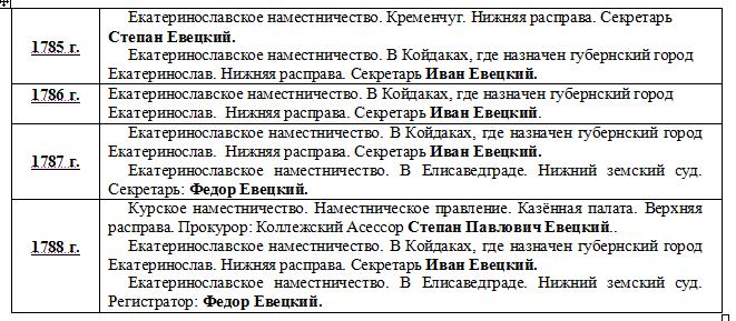 http://images.vfl.ru/ii/1405447308/d7ba1464/5717366.png