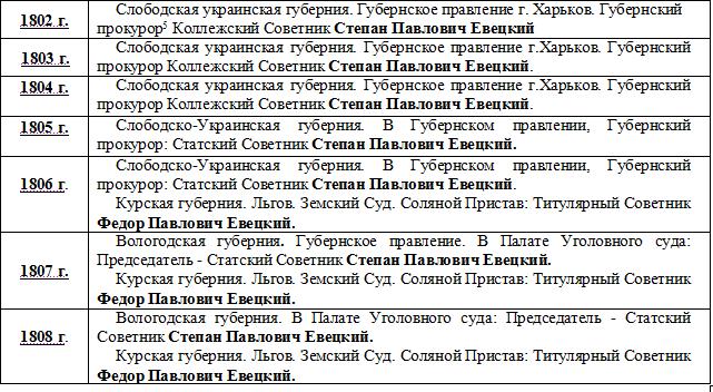 http://images.vfl.ru/ii/1405448117/74f5b1ae/5717579.png