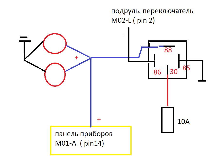 Схема управления дхо схема