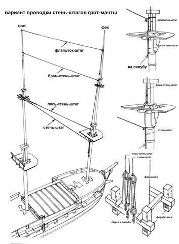 мачта марс-2 инструкция - фото 9